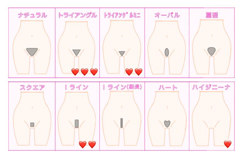 VIO脱毛のデザイン10選